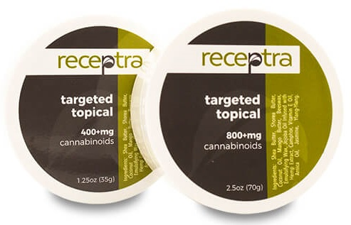 Receptra™ Targeted Topical